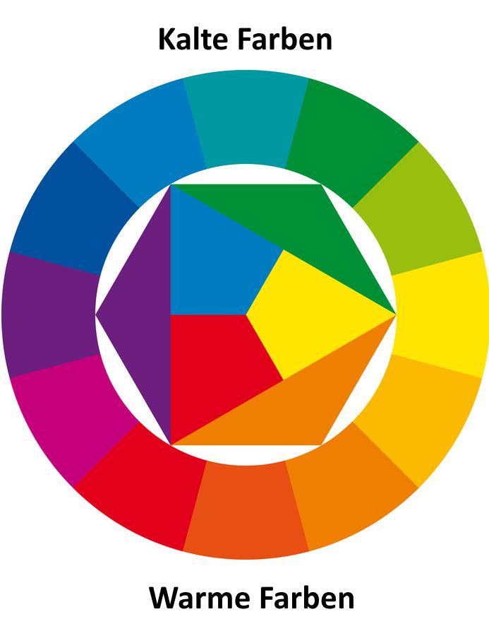 Kalte Warme Farben Unterschied : Farbkreis mit warmen (unten) und kalten (oben) Farben